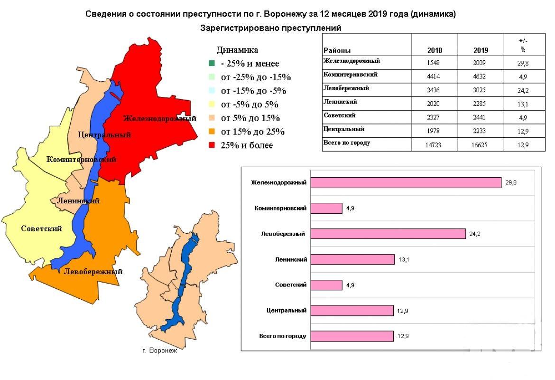В каком районе Воронежа лучше купить квартиру? - фото 15