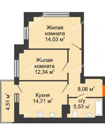 2 комнатная квартира 55,52 м² в ЖК Аврора, дом № 3