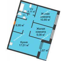 3 комнатная квартира 54,74 м² в ЖК Квартал на Московском, дом Альфа - планировка