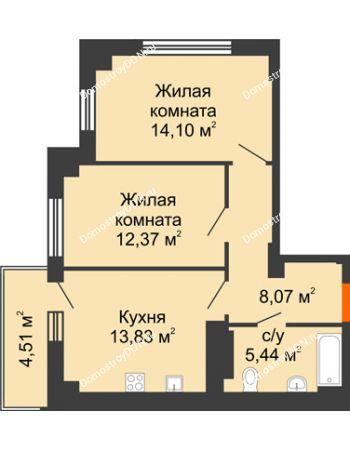 2 комнатная квартира 55,16 м² в ЖК Аврора, дом № 3
