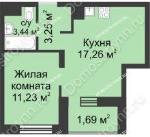 1 комнатная квартира 36,87 м² - ЖК Университетский